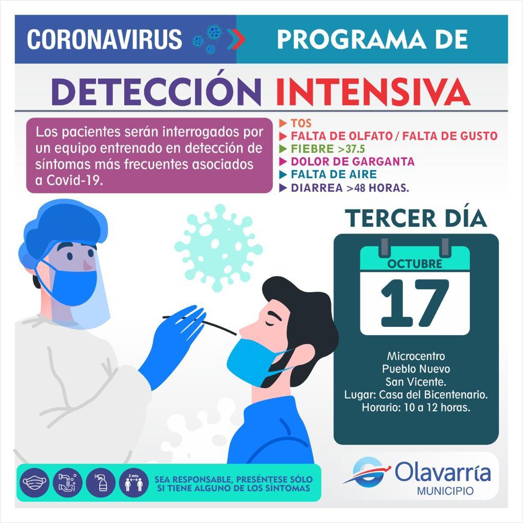 Tercer día del programa de detección