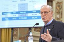 Vacuna contra el coronavirus: Daniel Gollán aseguró que las primeras dosis llegarán en diciembre