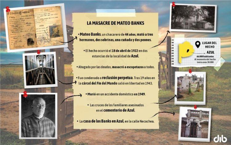 homicidio múltiple registrado en el País